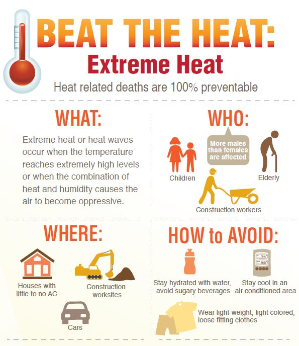 extreme-heat-infographic-from-cdc