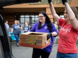 Food Distribution Resources, How to Help